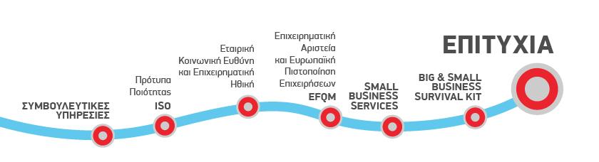 map-success-02